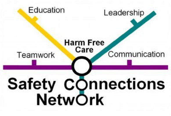 Safety connections listing