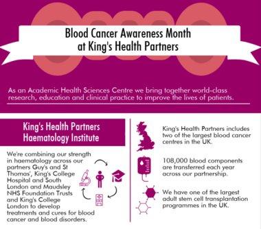King's Health Partners News